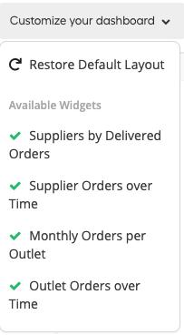 Apicbase Supplier Dashboard 7