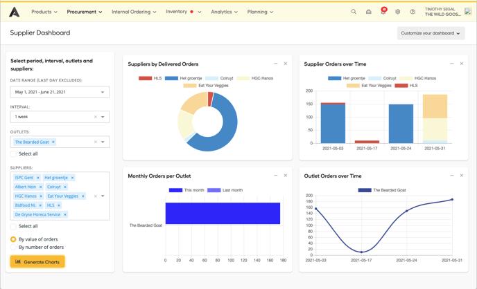 Apicbase Supplier dashboard 1