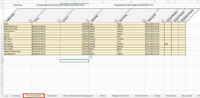 Apicbase procurement report 6