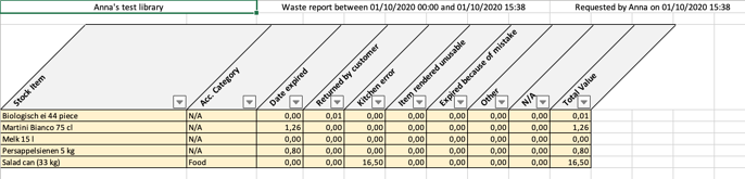 WASTE REPORT 6
